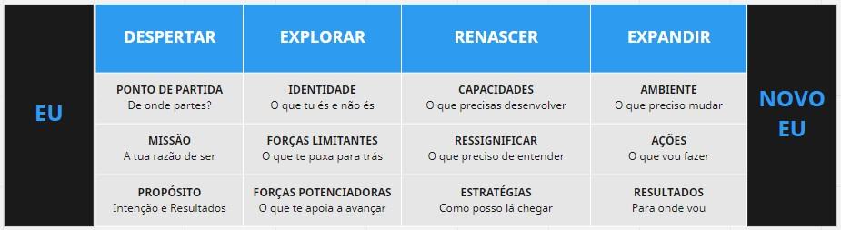 metodo_Renascer_do_SER